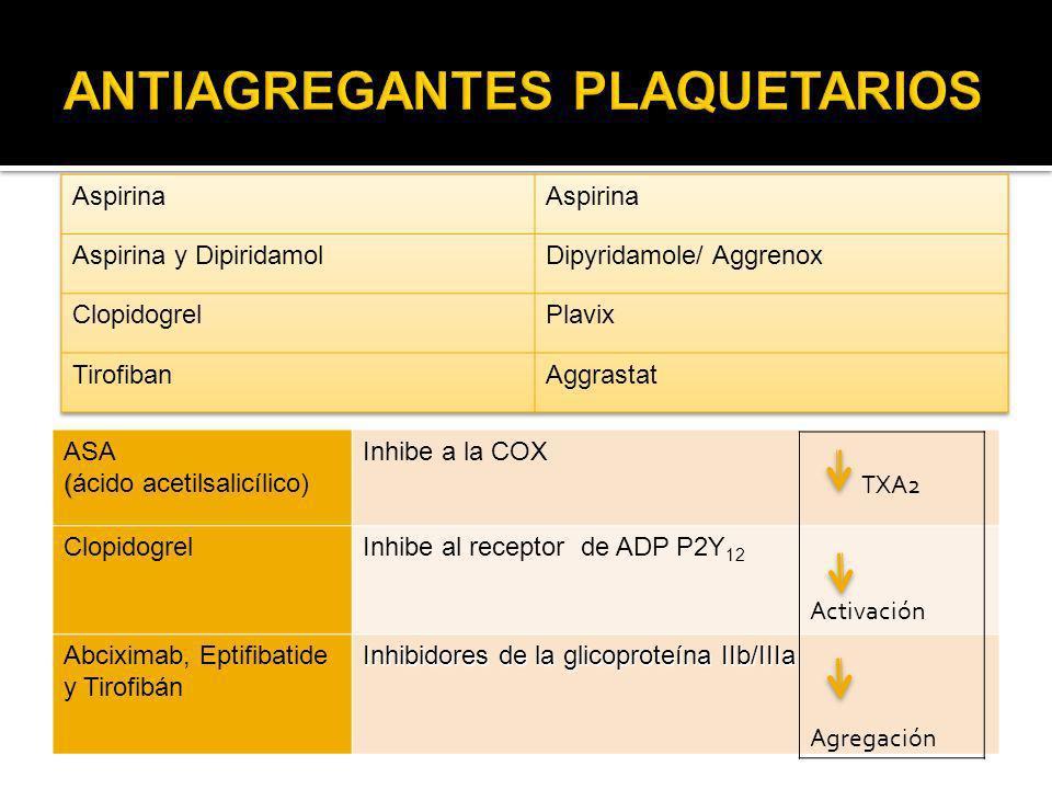 ( ASA (ácido acetilsalicílico) Inhibe a la COX ClopidogrelInhibe al receptor de ADP P2Y 12 Abciximab, Eptifibatide y Tirofibán Inhibidores de la glico