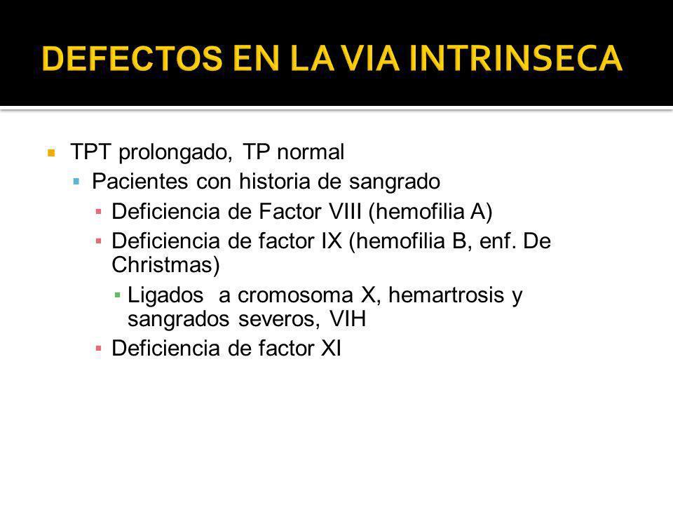 TPT prolongado, TP normal Pacientes con historia de sangrado Deficiencia de Factor VIII (hemofilia A) Deficiencia de factor IX (hemofilia B, enf. De C
