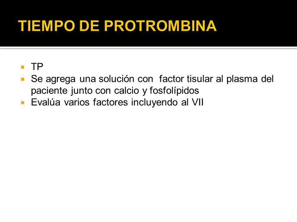 TP Se agrega una solución con factor tisular al plasma del paciente junto con calcio y fosfolípidos Evalúa varios factores incluyendo al VII