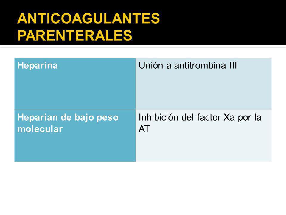 HeparinaUnión a antitrombina III Heparian de bajo peso molecular Inhibición del factor Xa por la AT