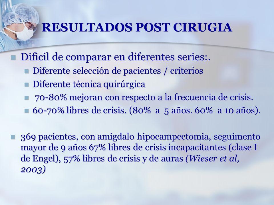 RESULTADOS POST CIRUGIA Dificil de comparar en diferentes series:. Dificil de comparar en diferentes series:. Diferente selección de pacientes / crite