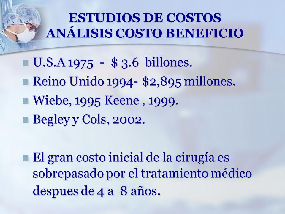 ESTUDIOS DE COSTOS ANÁLISIS COSTO BENEFICIO U.S.A 1975 - $ 3.6 billones. U.S.A 1975 - $ 3.6 billones. Reino Unido 1994- $2,895 millones. Reino Unido 1