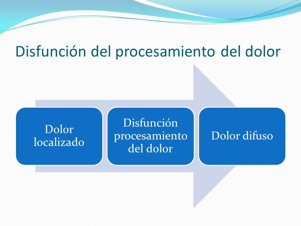 Disfunción del procesamiento del dolor Dolor localizado Disfunción procesamiento del dolor Dolor difuso
