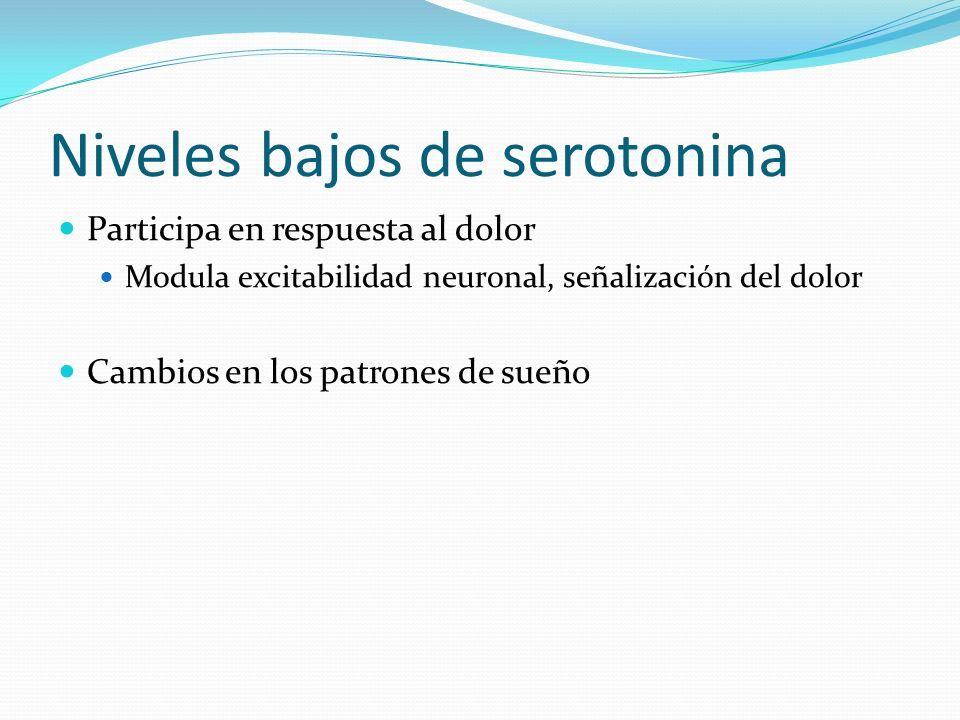 Niveles bajos de serotonina Participa en respuesta al dolor Modula excitabilidad neuronal, señalización del dolor Cambios en los patrones de sueño