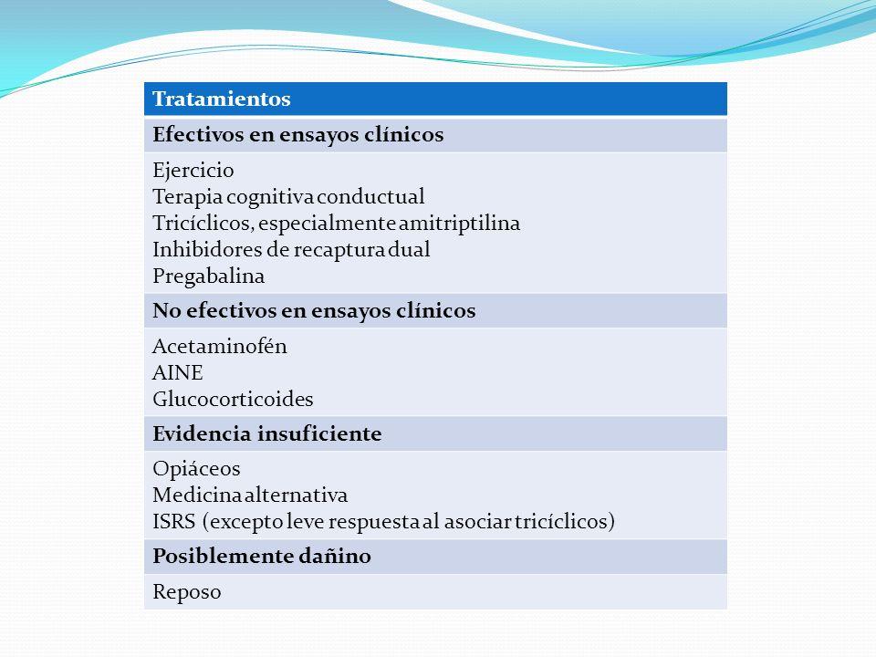 Tratamientos Efectivos en ensayos clínicos Ejercicio Terapia cognitiva conductual Tricíclicos, especialmente amitriptilina Inhibidores de recaptura du