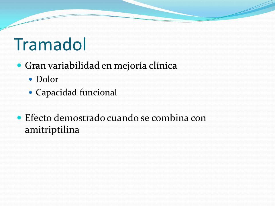 Tramadol Gran variabilidad en mejoría clínica Dolor Capacidad funcional Efecto demostrado cuando se combina con amitriptilina