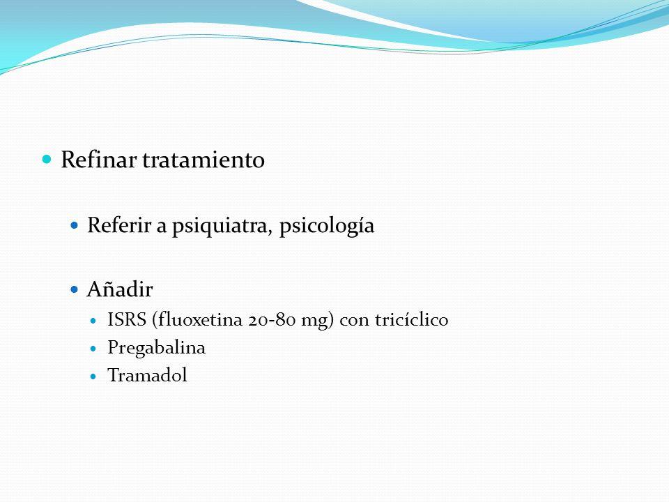 Refinar tratamiento Referir a psiquiatra, psicología Añadir ISRS (fluoxetina 20-80 mg) con tricíclico Pregabalina Tramadol