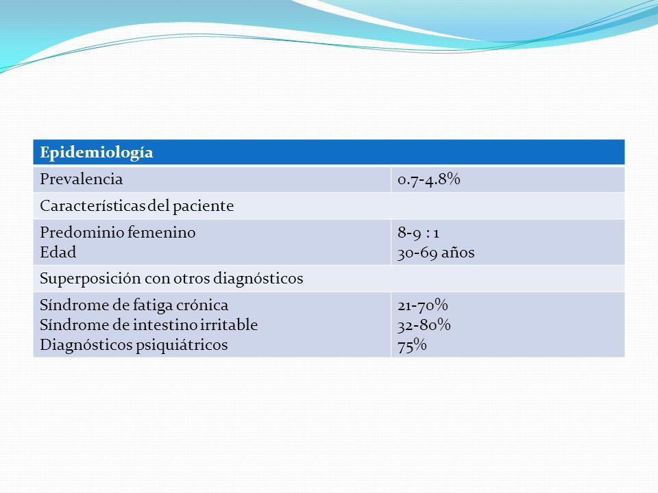 Epidemiología Prevalencia0.7-4.8% Características del paciente Predominio femenino Edad 8-9 : 1 30-69 años Superposición con otros diagnósticos Síndro