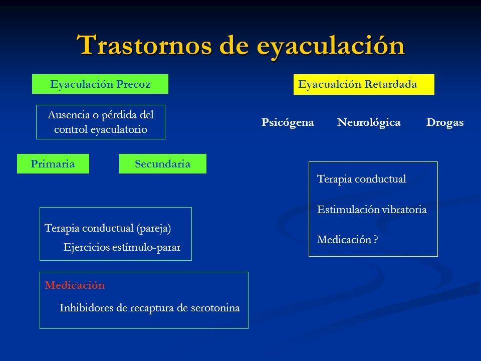 Trastornos de eyaculación Eyaculación Precoz Ausencia o pérdida del control eyaculatorio PrimariaSecundaria Ejercicios estímulo-parar Medicación Inhib