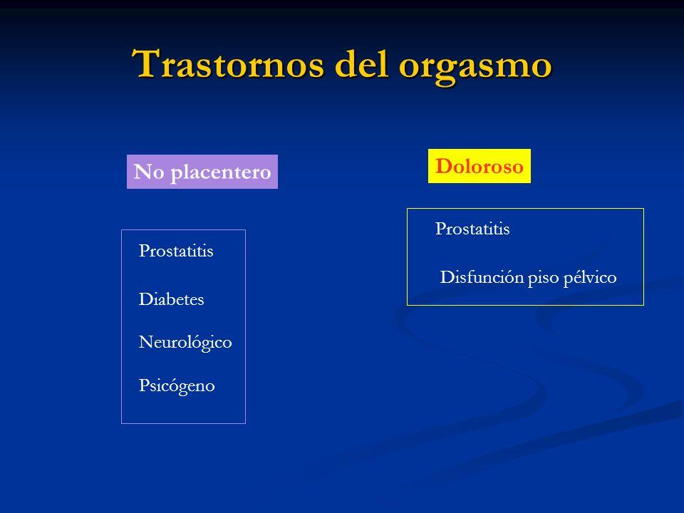 Trastornos del orgasmo No placentero Doloroso Prostatitis Diabetes Neurológico Disfunción piso pélvico Psicógeno