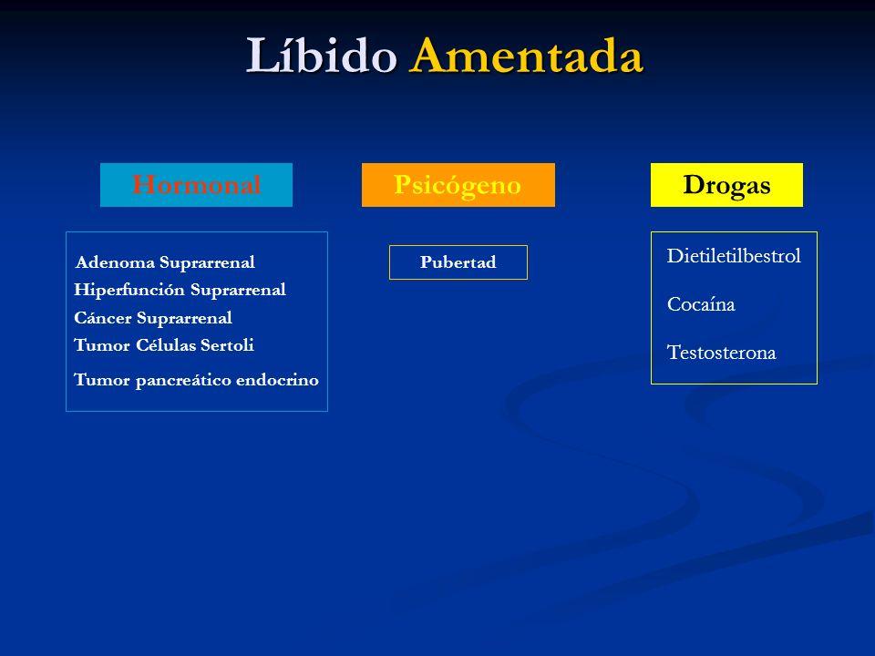Líbido Amentada Líbido Amentada HormonalPsicógeno Adenoma Suprarrenal Hiperfunción Suprarrenal Cáncer Suprarrenal Tumor Células Sertoli Tumor pancreát