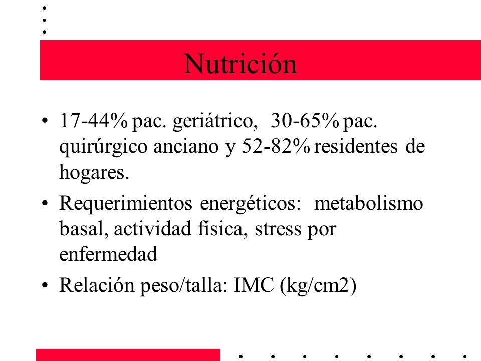Nutrición 17-44% pac. geriátrico, 30-65% pac. quirúrgico anciano y 52-82% residentes de hogares. Requerimientos energéticos: metabolismo basal, activi