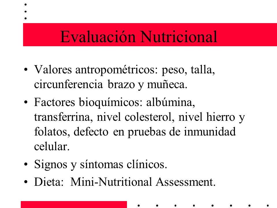 Evaluación Nutricional Valores antropométricos: peso, talla, circunferencia brazo y muñeca. Factores bioquímicos: albúmina, transferrina, nivel colest