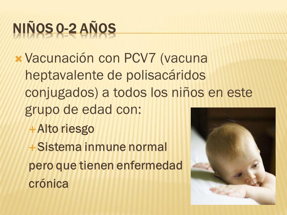 Vacunación con PCV7 (vacuna heptavalente de polisacáridos conjugados) a todos los niños en este grupo de edad con: Alto riesgo Sistema inmune normal p