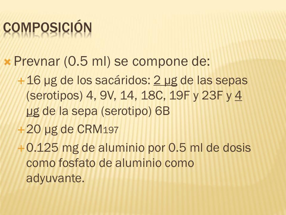 Prevnar (0.5 ml) se compone de: 16 μg de los sacáridos: 2 μg de las sepas (serotipos) 4, 9V, 14, 18C, 19F y 23F y 4 μg de la sepa (serotipo) 6B 20 μg