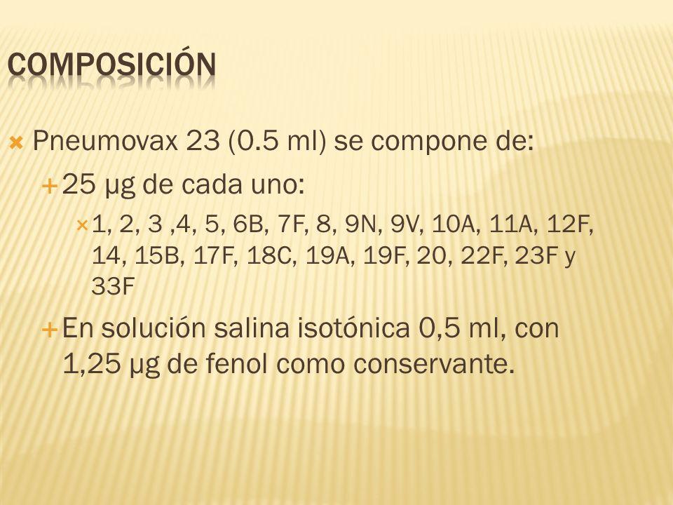 Pneumovax 23 (0.5 ml) se compone de: 25 μg de cada uno: 1, 2, 3,4, 5, 6B, 7F, 8, 9N, 9V, 10A, 11A, 12F, 14, 15B, 17F, 18C, 19A, 19F, 20, 22F, 23F y 33