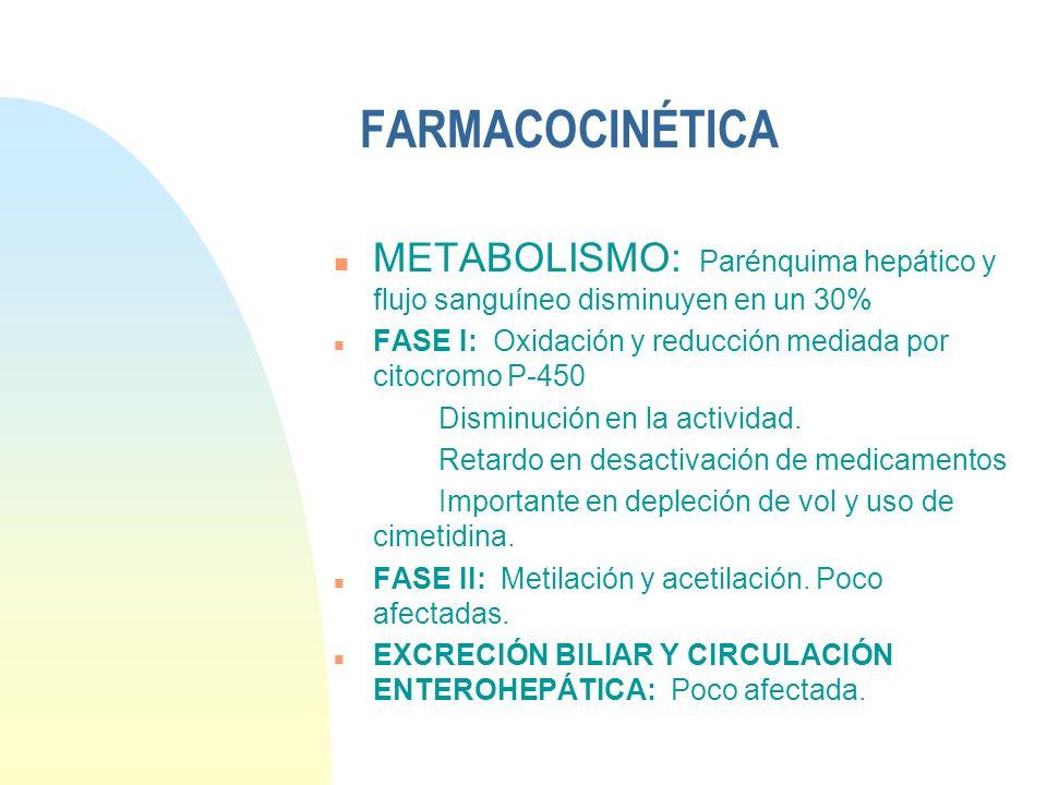n METABOLISMO: Parénquima hepático y flujo sanguíneo disminuyen en un 30% n FASE I: Oxidación y reducción mediada por citocromo P-450 Disminución en l