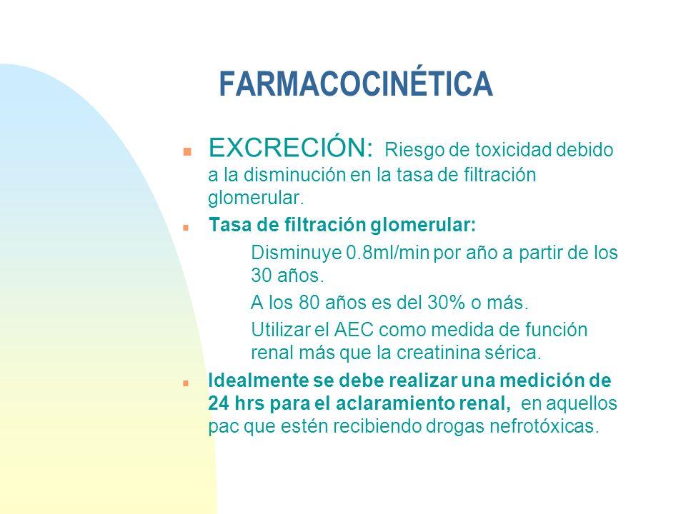 FARMACOCINÉTICA n EXCRECIÓN: Riesgo de toxicidad debido a la disminución en la tasa de filtración glomerular. n Tasa de filtración glomerular: Disminu