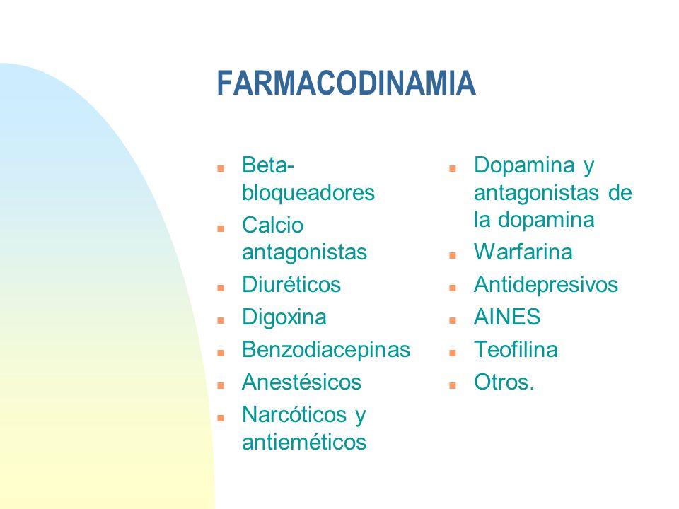 FARMACODINAMIA n Beta- bloqueadores n Calcio antagonistas n Diuréticos n Digoxina n Benzodiacepinas n Anestésicos n Narcóticos y antieméticos n Dopami