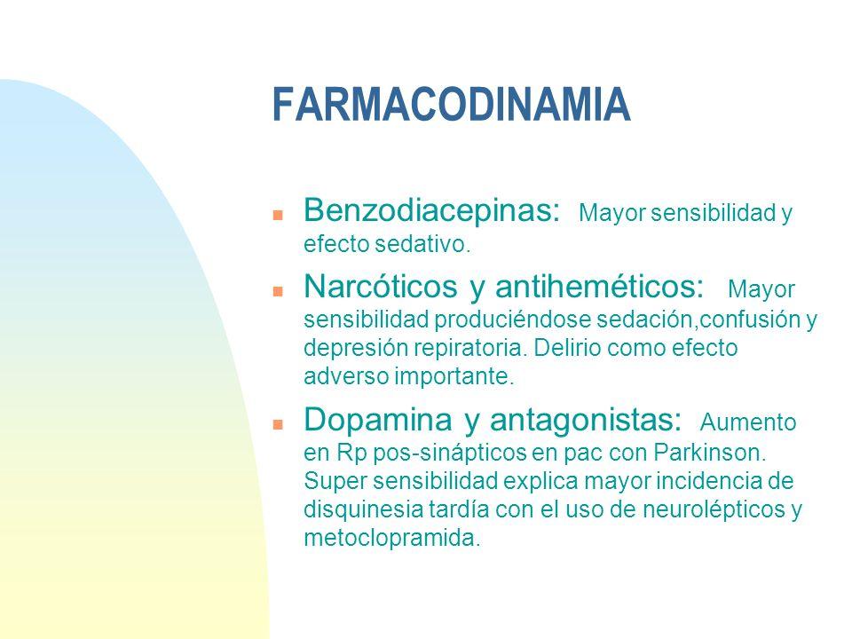 FARMACODINAMIA n Benzodiacepinas: Mayor sensibilidad y efecto sedativo. n Narcóticos y antiheméticos: Mayor sensibilidad produciéndose sedación,confus