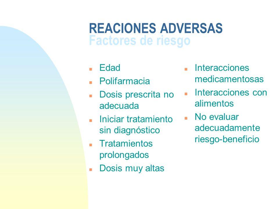 REACIONES ADVERSAS Factores de riesgo n Edad n Polifarmacia n Dosis prescrita no adecuada n Iniciar tratamiento sin diagnóstico n Tratamientos prolong