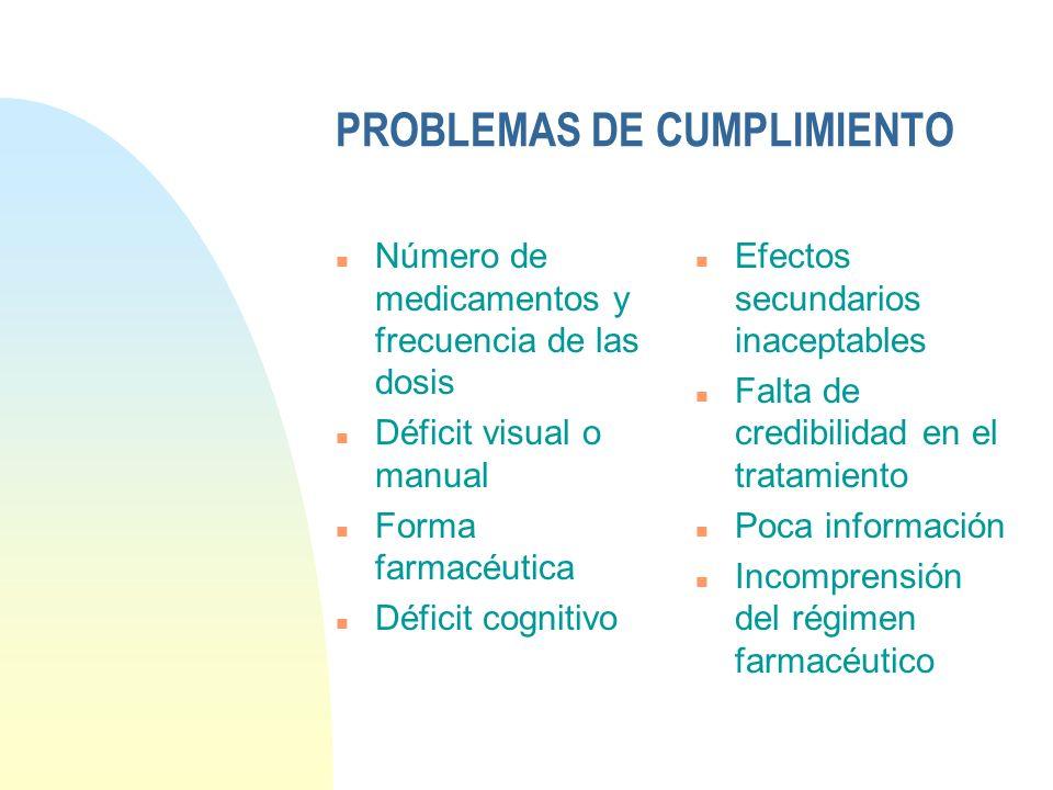 PROBLEMAS DE CUMPLIMIENTO n Número de medicamentos y frecuencia de las dosis n Déficit visual o manual n Forma farmacéutica n Déficit cognitivo n Efec