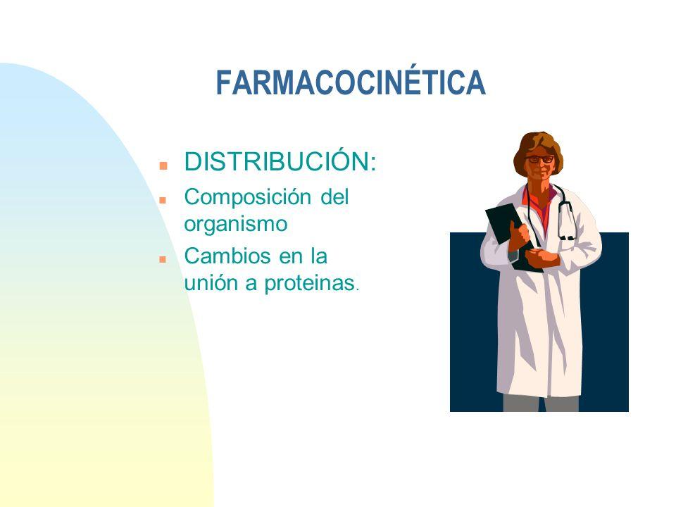 FARMACOCINÉTICA n DISTRIBUCIÓN: n Composición del organismo n Cambios en la unión a proteinas.