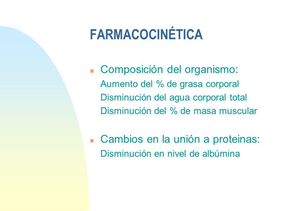 FARMACOCINÉTICA n Composición del organismo: Aumento del % de grasa corporal Disminución del agua corporal total Disminución del % de masa muscular n