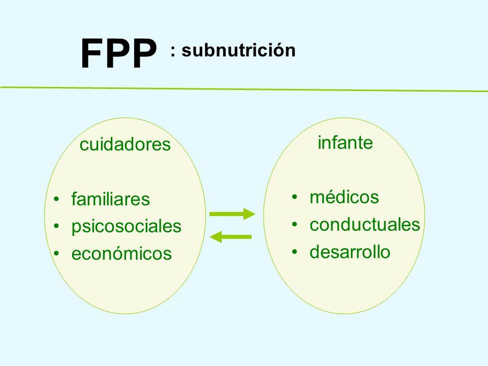 cuidadores familiares psicosociales económicos infante médicos conductuales desarrollo FPP : subnutrición
