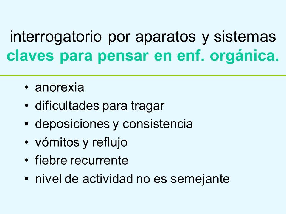 interrogatorio por aparatos y sistemas claves para pensar en enf. orgánica. anorexia dificultades para tragar deposiciones y consistencia vómitos y re