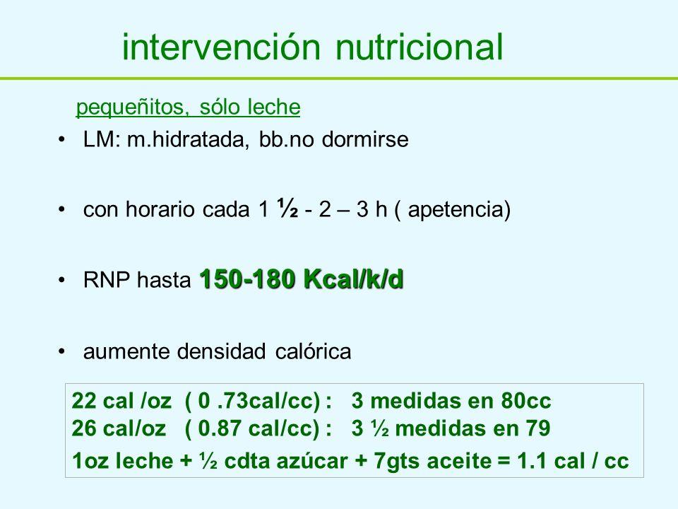 intervención nutricional pequeñitos, sólo leche LM: m.hidratada, bb.no dormirse con horario cada 1 ½ - 2 – 3 h ( apetencia) 150-180 Kcal/k/dRNP hasta
