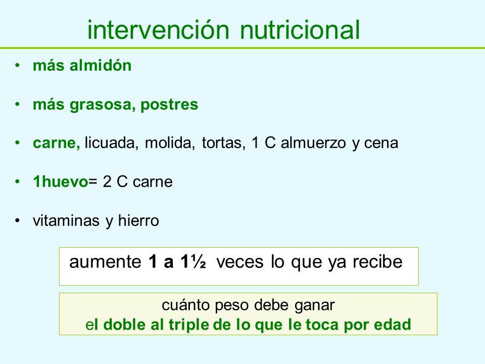 intervención nutricional más almidón más grasosa, postres carne, licuada, molida, tortas, 1 C almuerzo y cena 1huevo= 2 C carne vitaminas y hierro aum