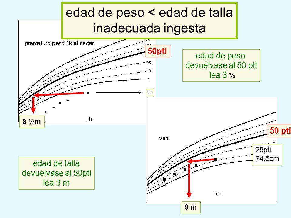edad de peso devuélvase al 50 ptl lea 3 ½ edad de talla devuélvase al 50ptl lea 9 m edad de peso < edad de talla inadecuada ingesta 3 ½m 50ptl 25ptl 7