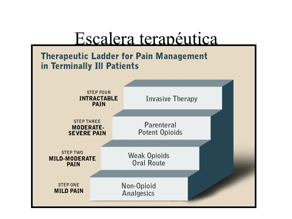 Escalera terapéutica
