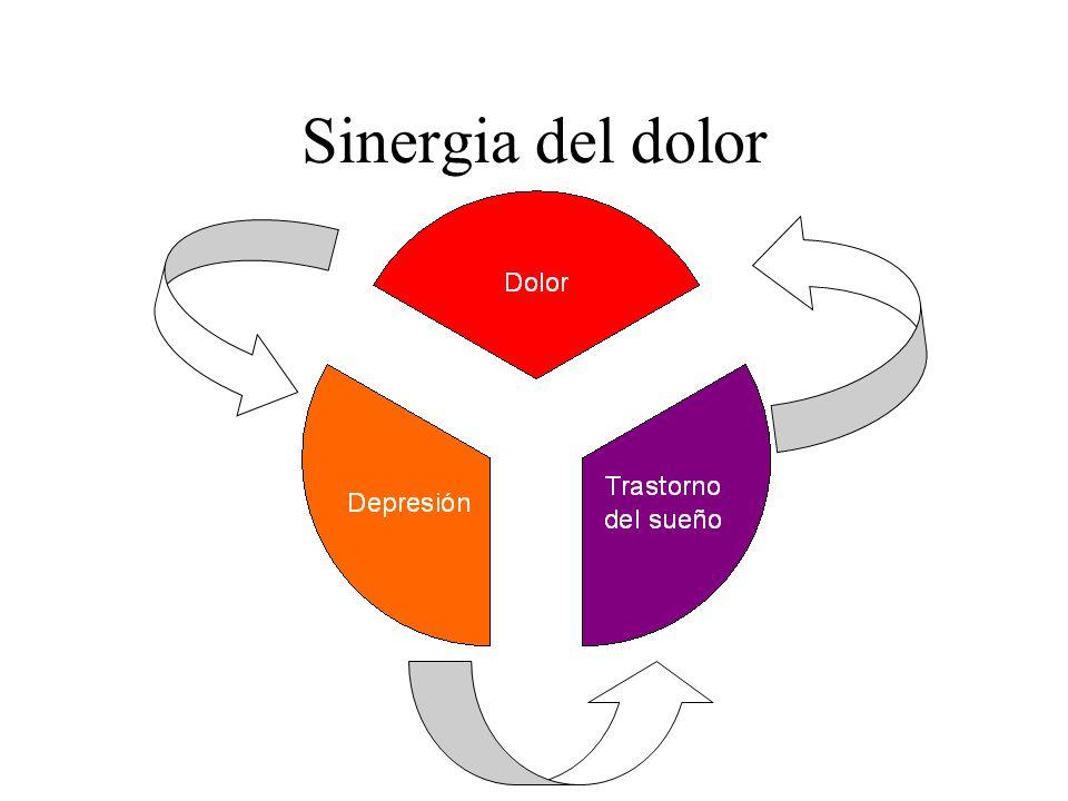 Benzodiacepinas Su acción miorrelajante se produce a nivel central: médula espinal, formación reticular, ganglios basales y cerebelo.