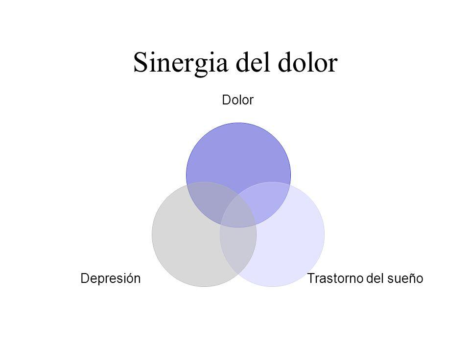 Dolor Trastorno del sueño Depresión