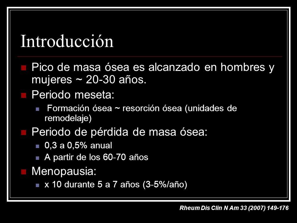 Introducción Pico de masa ósea es alcanzado en hombres y mujeres ~ 20-30 años. Periodo meseta: Formación ósea ~ resorción ósea (unidades de remodelaje