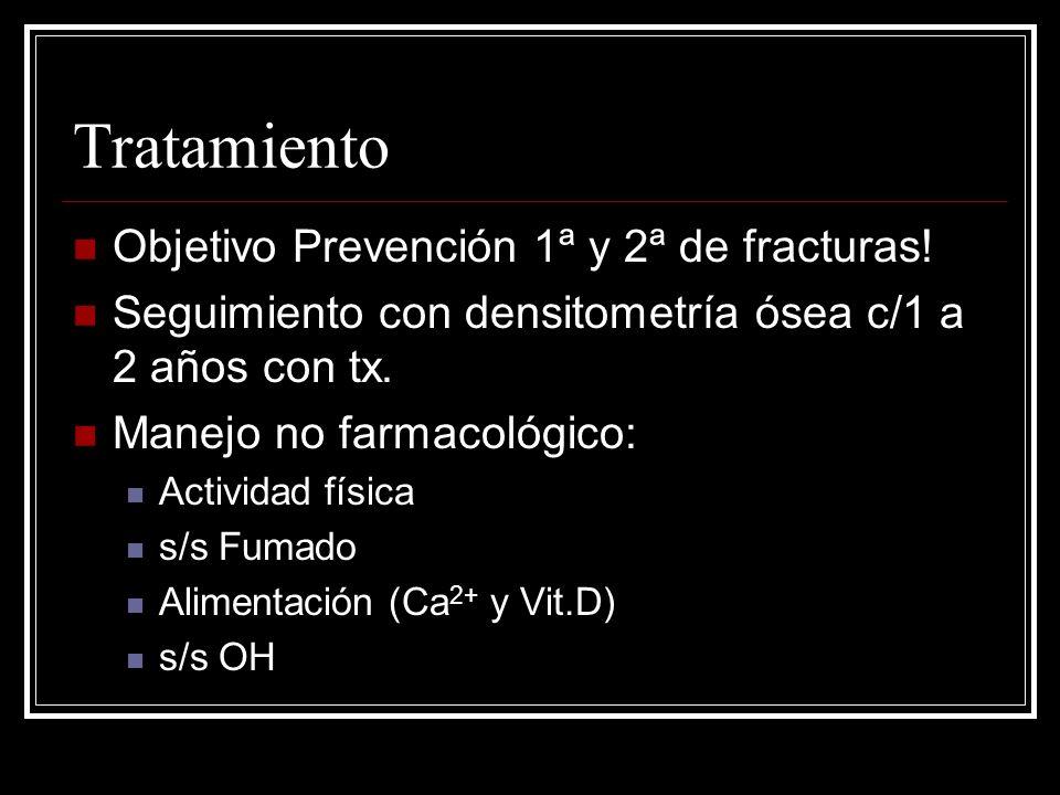 Tratamiento Objetivo Prevención 1ª y 2ª de fracturas! Seguimiento con densitometría ósea c/1 a 2 años con tx. Manejo no farmacológico: Actividad físic