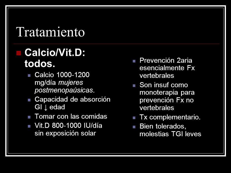 Tratamiento Calcio/Vit.D: todos. Calcio 1000-1200 mg/día mujeres postmenopaúsicas. Capacidad de absorción GI edad Tomar con las comidas Vit.D 800-1000