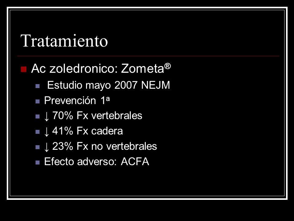 Tratamiento Ac zoledronico: Zometa ® Estudio mayo 2007 NEJM Prevención 1 a 70% Fx vertebrales 41% Fx cadera 23% Fx no vertebrales Efecto adverso: ACFA