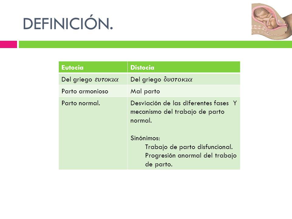 DEFINICIÓN. EutociaDistocia Del griego Parto armoniosoMal parto Parto normal.Desviación de las diferentes fases Y mecanismo del trabajo de parto norma