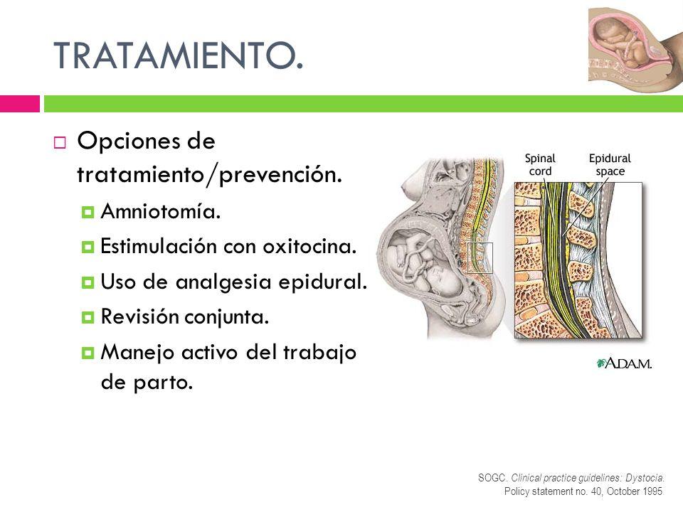 TRATAMIENTO. Opciones de tratamiento/prevención. Amniotomía. Estimulación con oxitocina. Uso de analgesia epidural. Revisión conjunta. Manejo activo d
