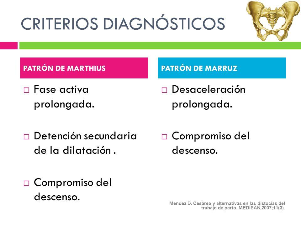 CRITERIOS DIAGNÓSTICOS PATRÓN DE MARTHIUS Fase activa prolongada. Detención secundaria de la dilatación. Compromiso del descenso. PATRÓN DE MARRUZ Des