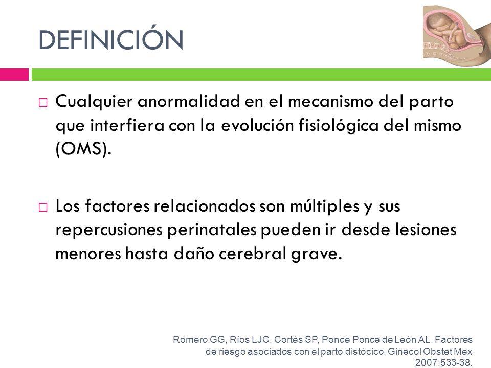 DEFINICIÓN Cualquier anormalidad en el mecanismo del parto que interfiera con la evolución fisiológica del mismo (OMS). Los factores relacionados son
