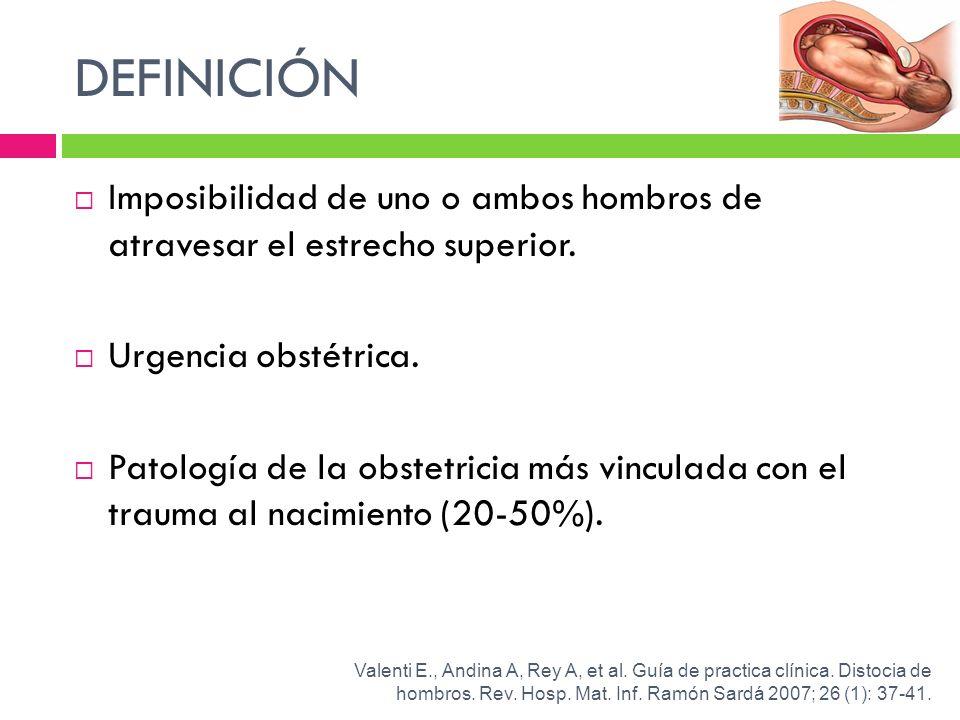 DEFINICIÓN Imposibilidad de uno o ambos hombros de atravesar el estrecho superior. Urgencia obstétrica. Patología de la obstetricia más vinculada con