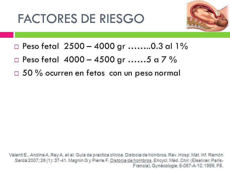 FACTORES DE RIESGO Peso fetal 2500 – 4000 gr ……..0.3 al 1% Peso fetal 4000 – 4500 gr ……5 a 7 % 50 % ocurren en fetos con un peso normal Valenti E., An