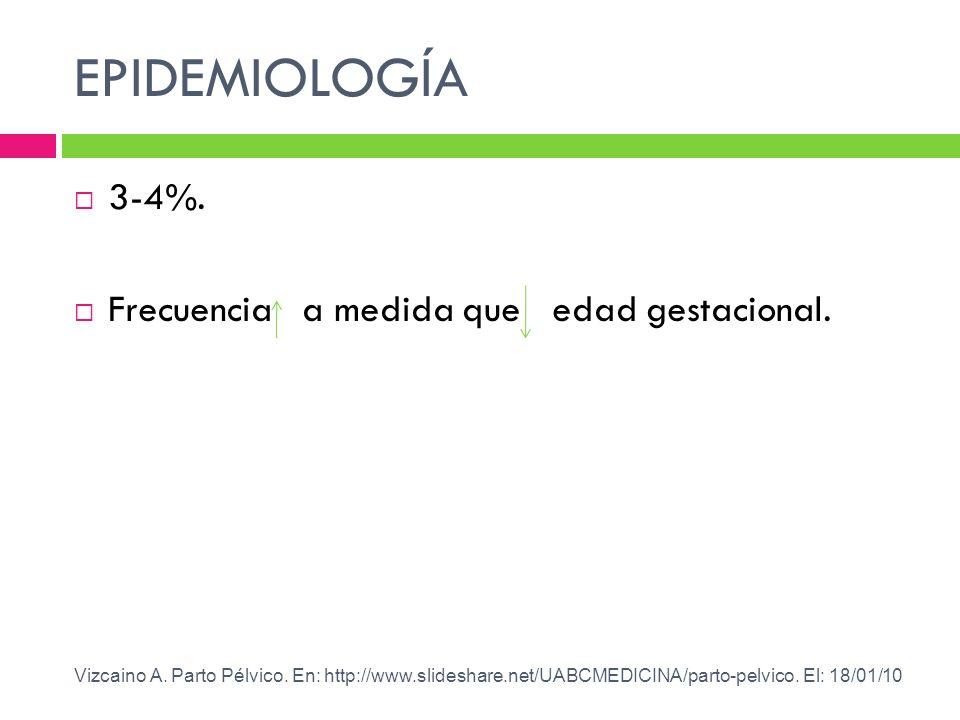EPIDEMIOLOGÍA 3-4%. Frecuencia a medida que edad gestacional. Vizcaino A. Parto Pélvico. En: http://www.slideshare.net/UABCMEDICINA/parto-pelvico. El: