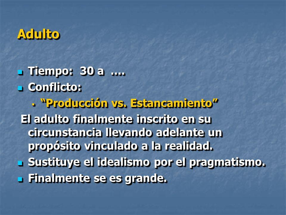 AdultoAdulto Tiempo: 30 a ….Tiempo: 30 a …. Conflicto: Conflicto: Producción vs.