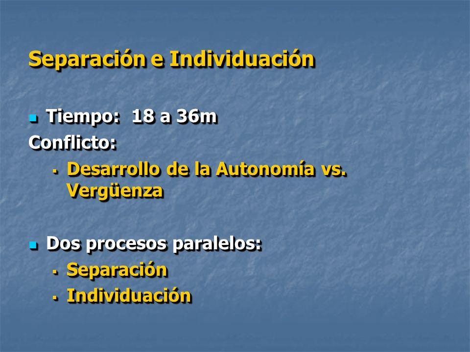 Separación e Individuación Tiempo: 18 a 36m Tiempo: 18 a 36mConflicto: Desarrollo de la Autonomía vs.