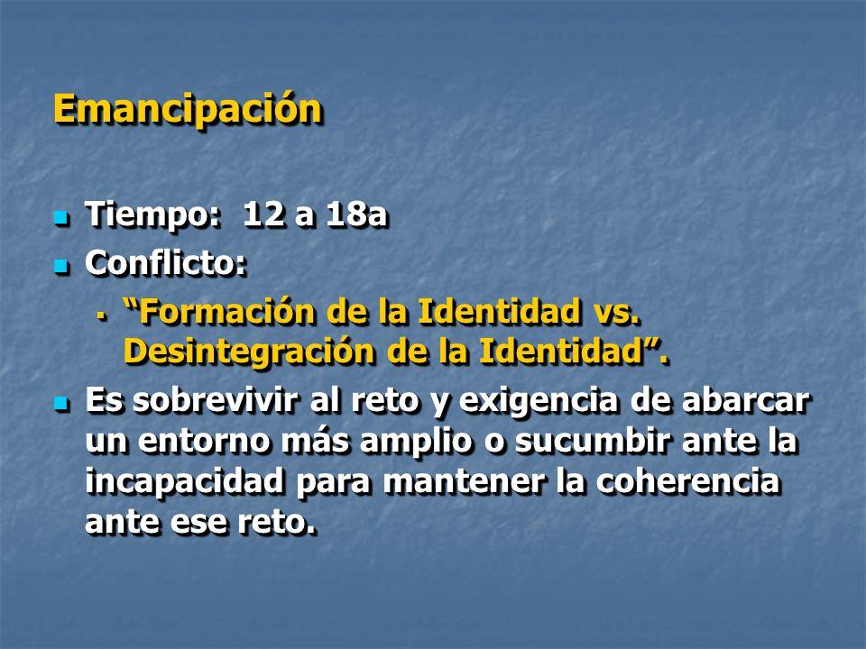EmancipaciónEmancipación Tiempo: 12 a 18a Tiempo: 12 a 18a Conflicto: Conflicto: Formación de la Identidad vs.
